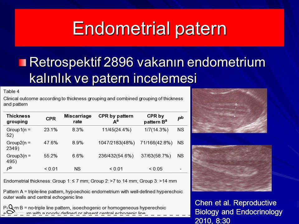 Retrospektif 2896 vakanın endometrium kalınlık ve patern incelemesi Chen et al.