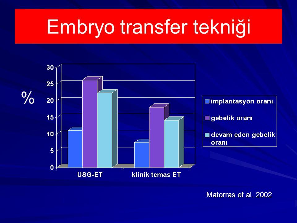 % Matorras et al. 2002 Embryo transfer tekniği