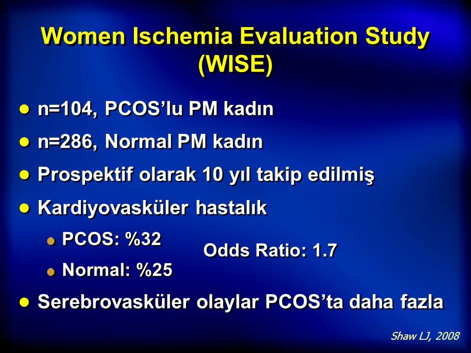 Women Ischemia Evaluation Study (WISE) ● n=104, PCOS'lu PM kadın ● n=286, Normal PM kadın ● Prospektif olarak 10 yıl takip edilmiş ● Kardiyovasküler h