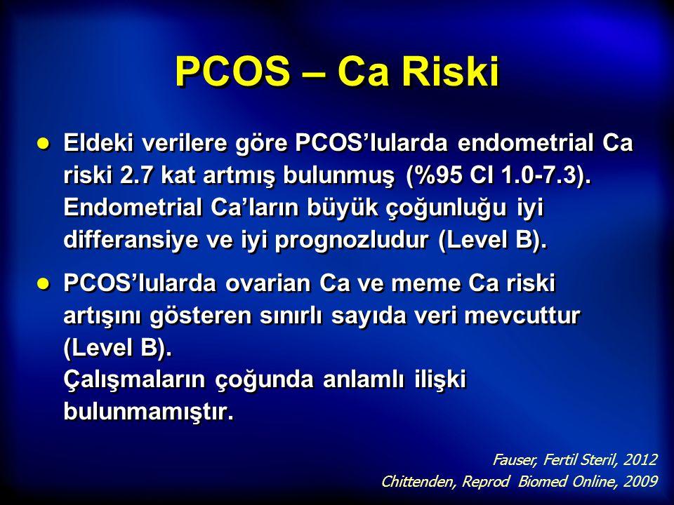 PCOS – Ca Riski ● Eldeki verilere göre PCOS'lularda endometrial Ca riski 2.7 kat artmış bulunmuş (%95 CI 1.0-7.3). Endometrial Ca'ların büyük çoğunluğ