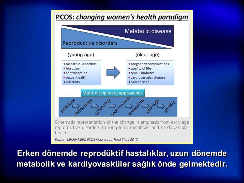 PCOS – Ca Riski PCOS'da Endometrium Ca için risk faktörleri: ● Anovulasyon ve artmış karşılanmamış estrojen ● Hiperandrojenizm ● Obesite ● Hiperinsülinemi ● Nulliparite ● İnfertilite PCOS'da Endometrium Ca için risk faktörleri: ● Anovulasyon ve artmış karşılanmamış estrojen ● Hiperandrojenizm ● Obesite ● Hiperinsülinemi ● Nulliparite ● İnfertilite Allahbadia, 2011