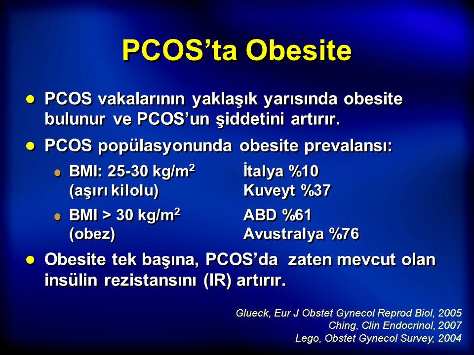PCOS'ta Obesite ● PCOS vakalarının yaklaşık yarısında obesite bulunur ve PCOS'un şiddetini artırır. ● PCOS popülasyonunda obesite prevalansı: BMI: 25-