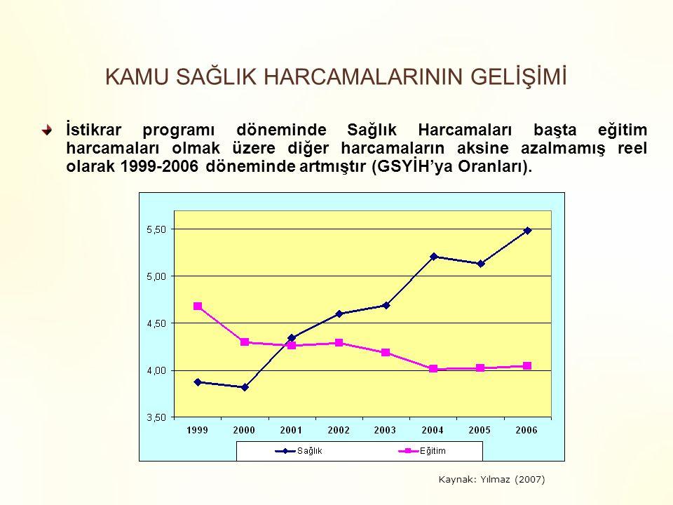 İstikrar programı döneminde Sağlık Harcamaları başta eğitim harcamaları olmak üzere diğer harcamaların aksine azalmamış reel olarak 1999-2006 döneminde artmıştır (GSYİH'ya Oranları).