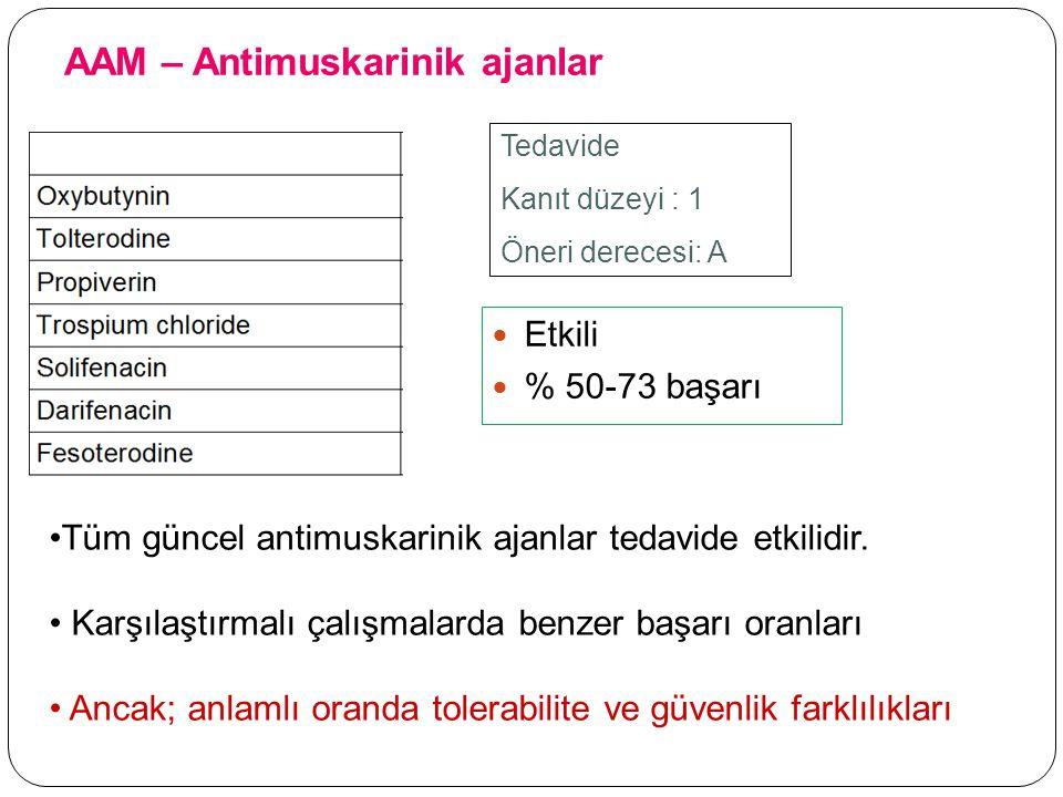 AAM – Antimuskarinik ajanlar Tedavide Kanıt düzeyi : 1 Öneri derecesi: A Tüm güncel antimuskarinik ajanlar tedavide etkilidir. Karşılaştırmalı çalışma