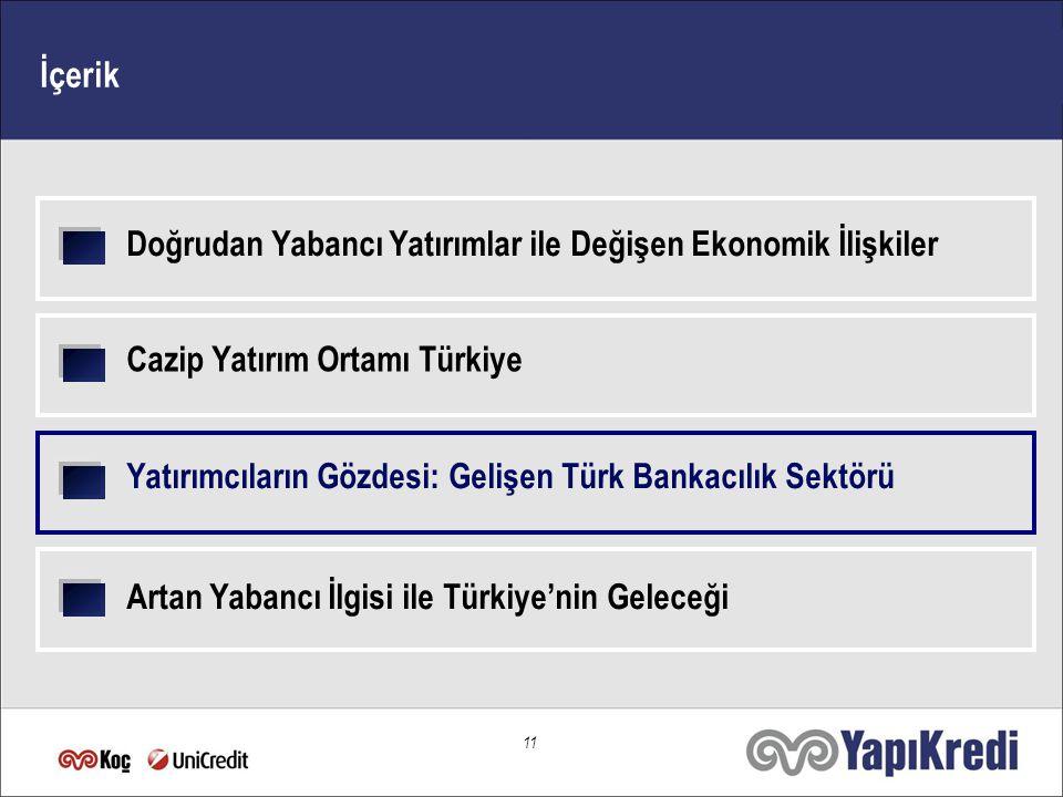 11 Cazip Yatırım Ortamı Türkiye İçerik Artan Yabancı İlgisi ile Türkiye'nin Geleceği Doğrudan Yabancı Yatırımlar ile Değişen Ekonomik İlişkiler Yatırımcıların Gözdesi: Gelişen Türk Bankacılık Sektörü