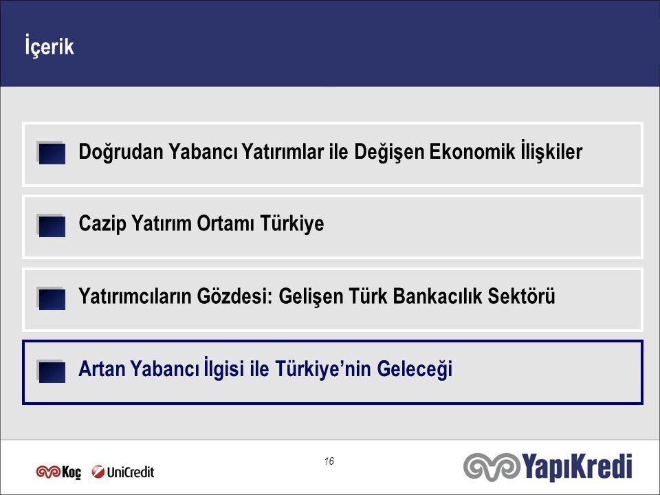 16 Cazip Yatırım Ortamı Türkiye Yatırımcıların Gözdesi: Gelişen Türk Bankacılık Sektörü İçerik Artan Yabancı İlgisi ile Türkiye'nin Geleceği Doğrudan Yabancı Yatırımlar ile Değişen Ekonomik İlişkiler