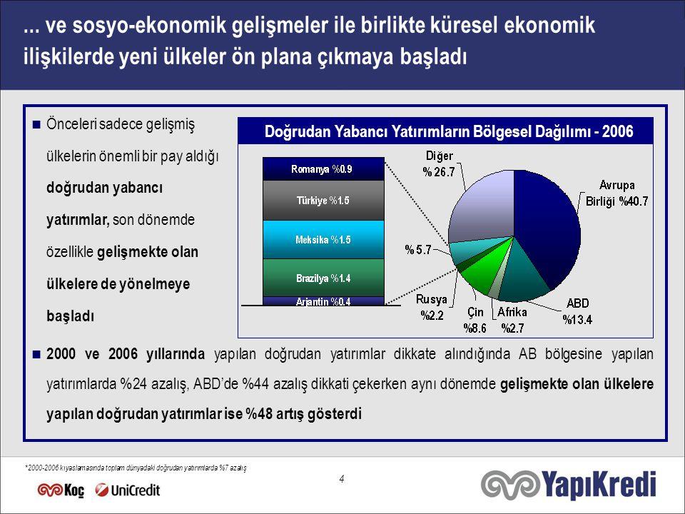 4 Doğrudan Yabancı Yatırımların Bölgesel Dağılımı - 2006...