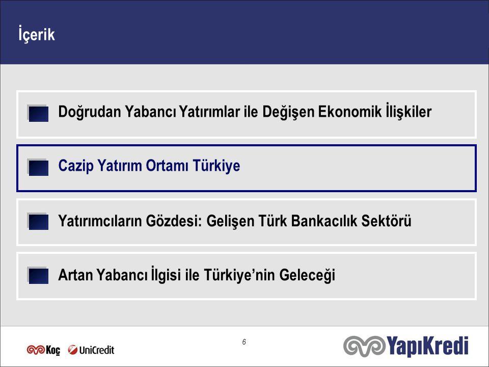 17  Ekonomik ve siyasi istikrar  Kurumsallaşmış serbest ekonomi sistemi  Gelişen ve iyileşen yatırım ortamı  Dinamik özel sektör  Vasıflı, genç ve eğitimli iş gücü  Zengin doğal kaynaklar  Merkezi coğrafi konum  Gelişmiş altyapı ve teknoloji  Rekabetçi vergi yükümlükleri ve teşvikler  Avrupa Birliği adaylık süreci Türkiye, yatırımlar için pek çok cazip dinamiği barındırıyor
