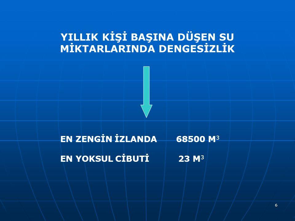 7 SU TÜKETİMİ (ORTALAMA) 1940 1960 1990 2000 1000 KM ³ 2000 KM ³ 4130 KM ³ 5190 KM ³