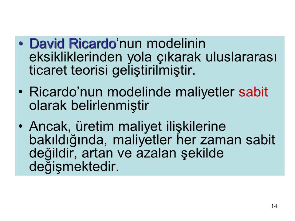 14 DavidRicardoDavid Ricardo'nun modelinin eksikliklerinden yola çıkarak uluslararası ticaret teorisi geliştirilmiştir. Ricardo'nun modelinde maliyetl