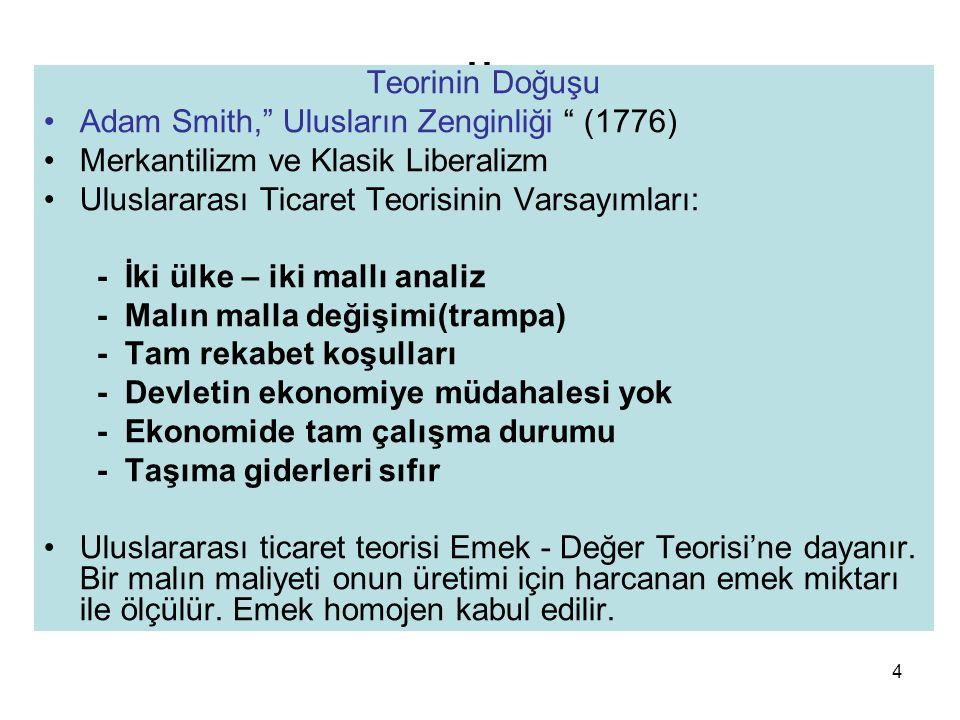 """4.. Teorinin Doğuşu Adam Smith,"""" Ulusların Zenginliği """" (1776) Merkantilizm ve Klasik Liberalizm Uluslararası Ticaret Teorisinin Varsayımları: - İki ü"""