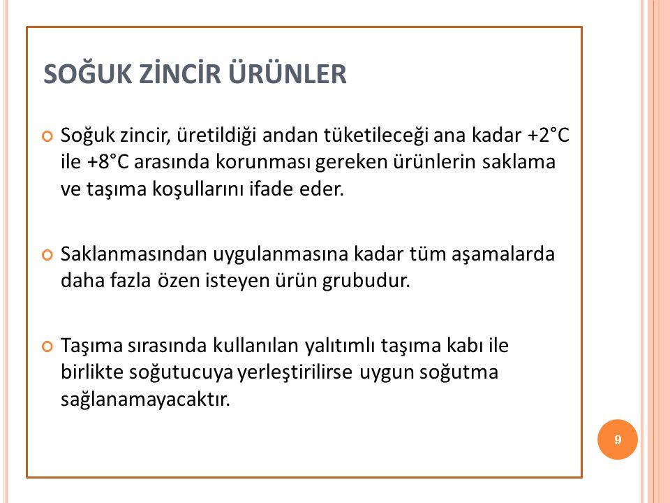 SOĞUK ZİNCİR ÜRÜNLER Soğuk zincir, üretildiği andan tüketileceği ana kadar +2°C ile +8°C arasında korunması gereken ürünlerin saklama ve taşıma koşull
