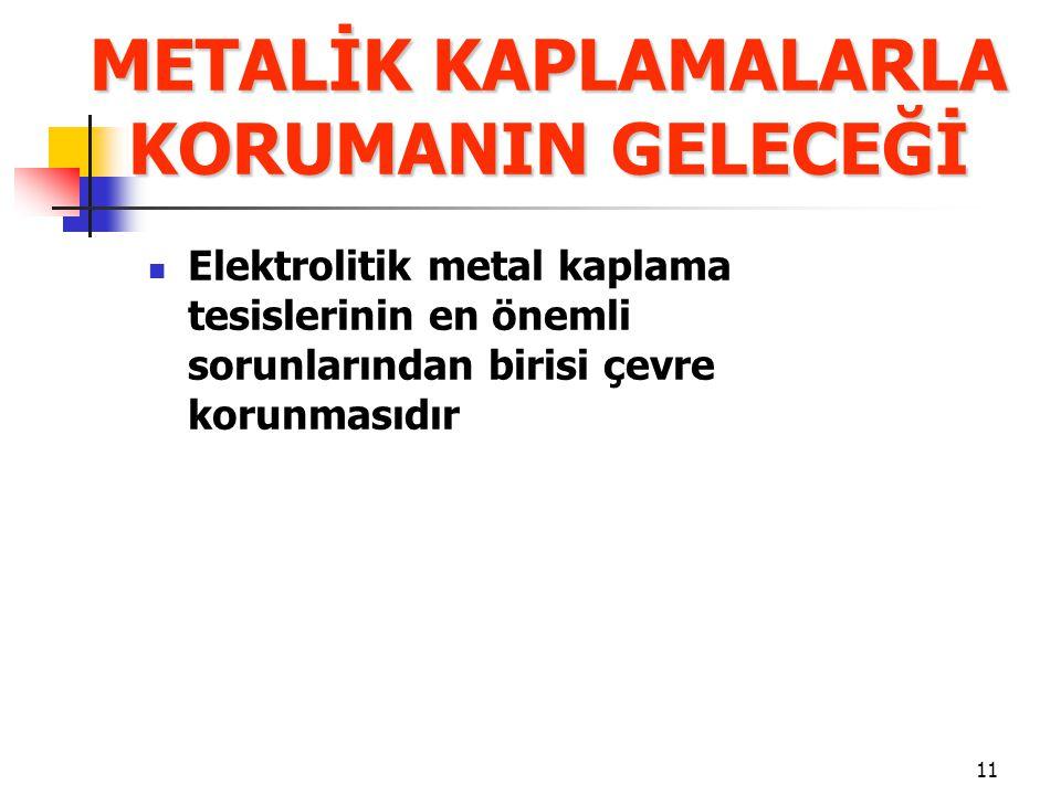 11 Elektrolitik metal kaplama tesislerinin en önemli sorunlarından birisi çevre korunmasıdır METALİK KAPLAMALARLA KORUMANIN GELECEĞİ