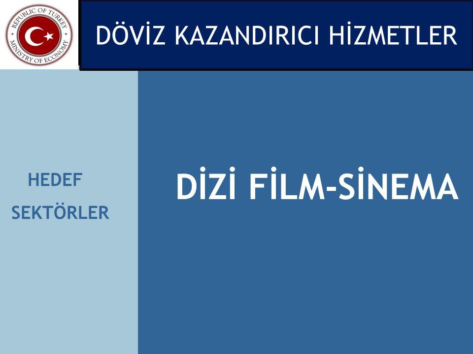 HEDEF SEKTÖRLER DİZİ FİLM-SİNEMA DÖVİZ KAZANDIRICI HİZMETLER