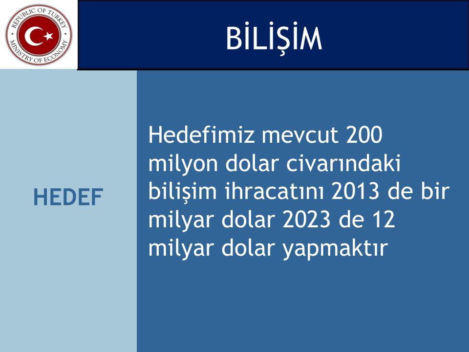 HEDEF Hedefimiz mevcut 200 milyon dolar civarındaki bilişim ihracatını 2013 de bir milyar dolar 2023 de 12 milyar dolar yapmaktır BİLİŞİM