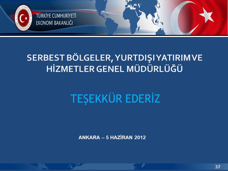 37 SERBEST BÖLGELER, YURTDIŞI YATIRIM VE HİZMETLER GENEL MÜDÜRLÜĞÜ TEŞEKKÜR EDERİZ ANKARA – 5 HAZİRAN 2012