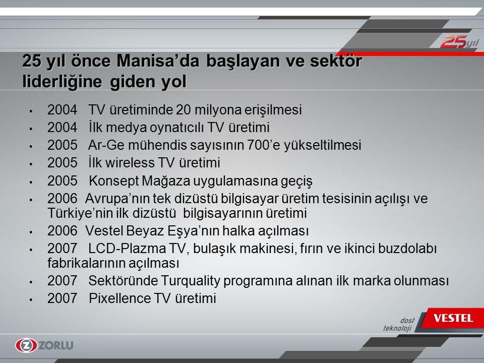 25 yıl önce Manisa'da başlayan ve sektör liderliğine giden yol 2008 Beyaz eşya ve elektronik servislerinin tek çatı altında birleşmesi: Tüketiciye tek elden, daha verimli hizmet 2008 İnteraktif Otel TV alanında paket hizmet sunan dünyanın ilk ve tek markası 2008 İlk ultra slim LCD üretimi 2009 7 milyonuncu LCD'nin üretilmesi 2009 Türkiye'nin tek MP3'lü buzdolabı 2009 Türkiye'de üretilen ilk LED TV