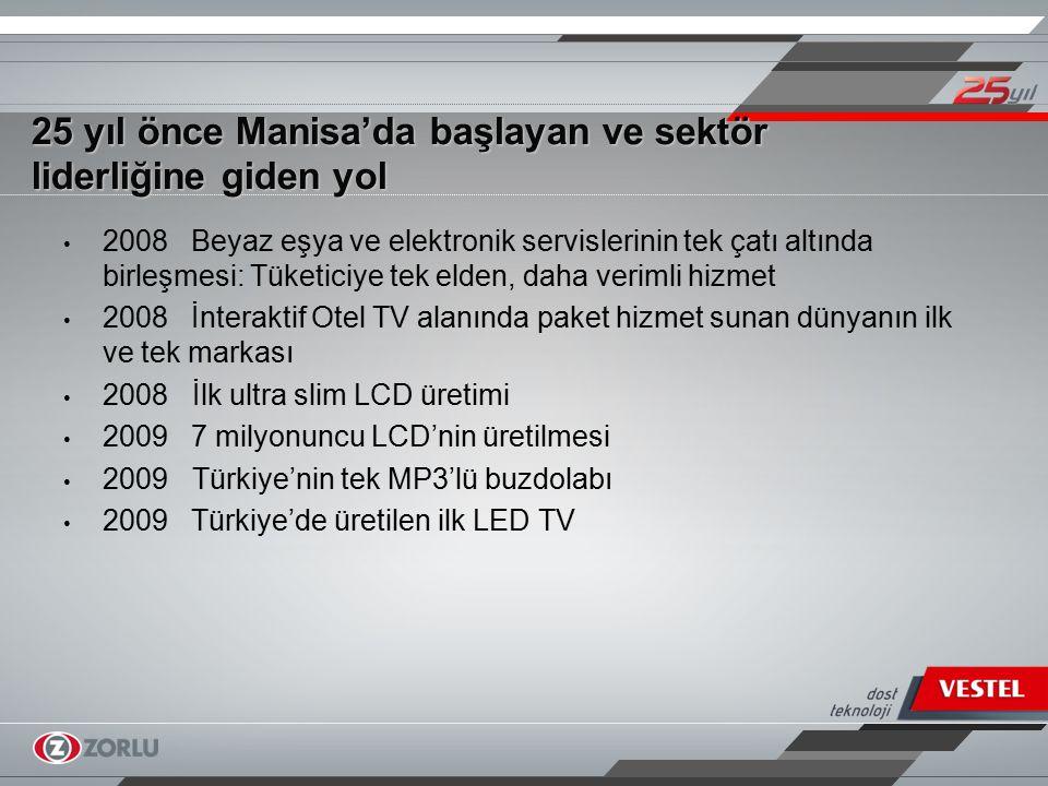 Tüketici ve pazar beklentilerine yönelik yenilikçi ürünler Türkiye'nin tek MP3'lü buzdolabı Vestel Maestro 12 dakikada çamaşır yıkayabilen Twinjet Vestel mühendislerinin eseri, 40'ı aşkın uluslararası patentli Pixellence görüntü izleme teknolojisi Vestel patentli Pixellence görüntü izleme teknolojisiyle fark yaratan, Türkiye'nin ilk yerli üretim LED TV'si: Vestel Pixellence LED TV Eco Wash teknolojisiyle bulaşığın miktarına göre yıkama yaparak gereksiz su ve elektrik tüketimini önleyen bulaşık makinesi: Vestel Eco Wash Yüzde 50 enerji tasarruflu Ekolojik LCD TV TV sektörünün geleceği IPTV'de etkin çalışmalar  İnteraktif Otel TV pazarında yazılım, televizyon ve servis hizmetlerini paket halinde sunan dünyanın ilk ve tek firması