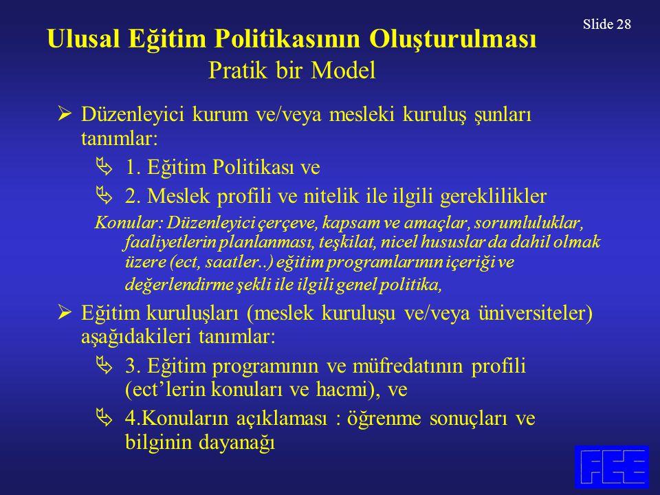 Slide 28 Ulusal Eğitim Politikasının Oluşturulması Pratik bir Model  Düzenleyici kurum ve/veya mesleki kuruluş şunları tanımlar:  1. Eğitim Politika