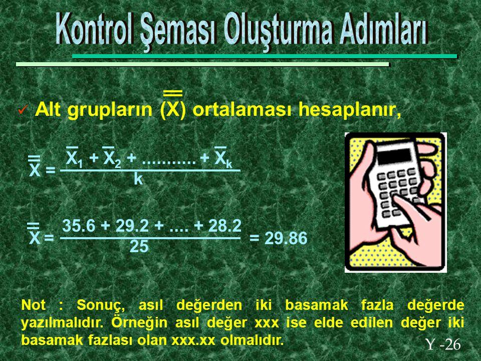 Y -26 Alt grupların (X) ortalaması hesaplanır, Not : Sonuç, asıl değerden iki basamak fazla değerde yazılmalıdır.