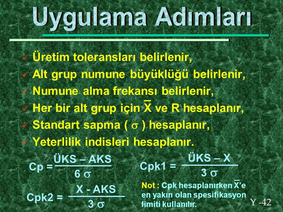 Y -42 Üretim toleransları belirlenir, Alt grup numune büyüklüğü belirlenir, Numune alma frekansı belirlenir, Her bir alt grup için X ve R hesaplanır, Standart sapma (  ) hesaplanır, Yeterlilik indisleri hesaplanır.