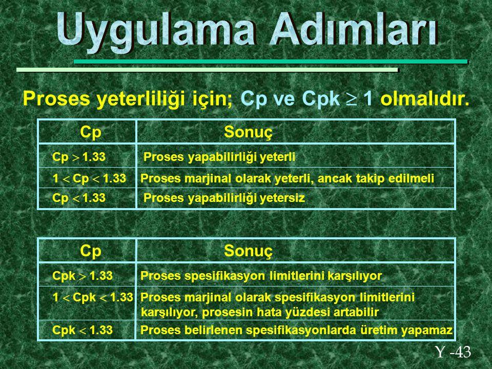 Y -43 Proses yeterliliği için; Cp ve Cpk  1 olmalıdır.