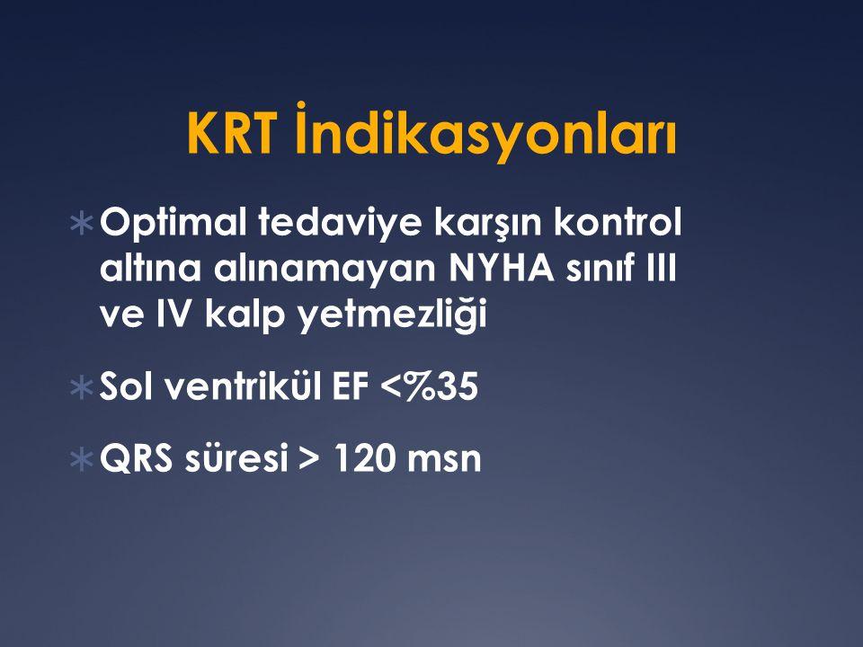 KRT İndikasyonları  Optimal tedaviye karşın kontrol altına alınamayan NYHA sınıf III ve IV kalp yetmezliği  Sol ventrikül EF <%35  QRS süresi > 120 msn