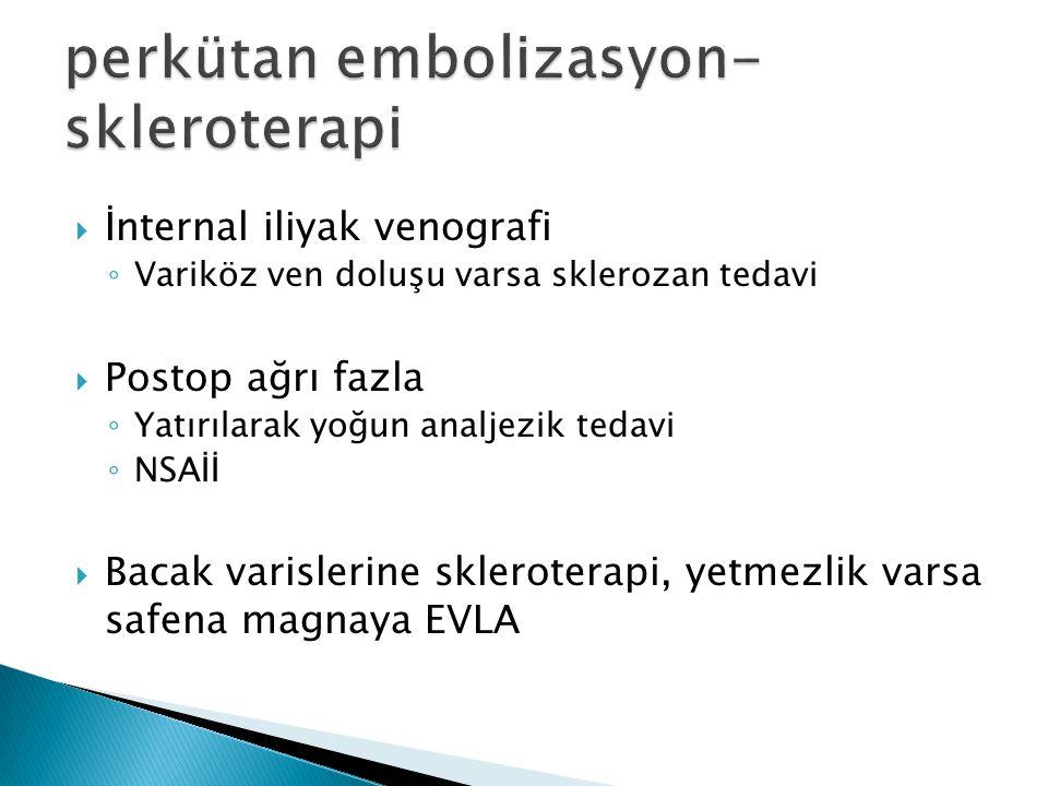 İnternal iliyak venografi ◦ Variköz ven doluşu varsa sklerozan tedavi  Postop ağrı fazla ◦ Yatırılarak yoğun analjezik tedavi ◦ NSAİİ  Bacak varislerine skleroterapi, yetmezlik varsa safena magnaya EVLA