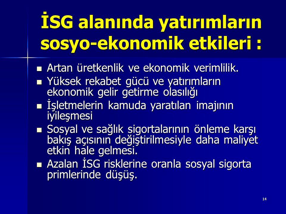 14 İSG alanında yatırımların sosyo-ekonomik etkileri : Artan üretkenlik ve ekonomik verimlilik. Artan üretkenlik ve ekonomik verimlilik. Yüksek rekabe