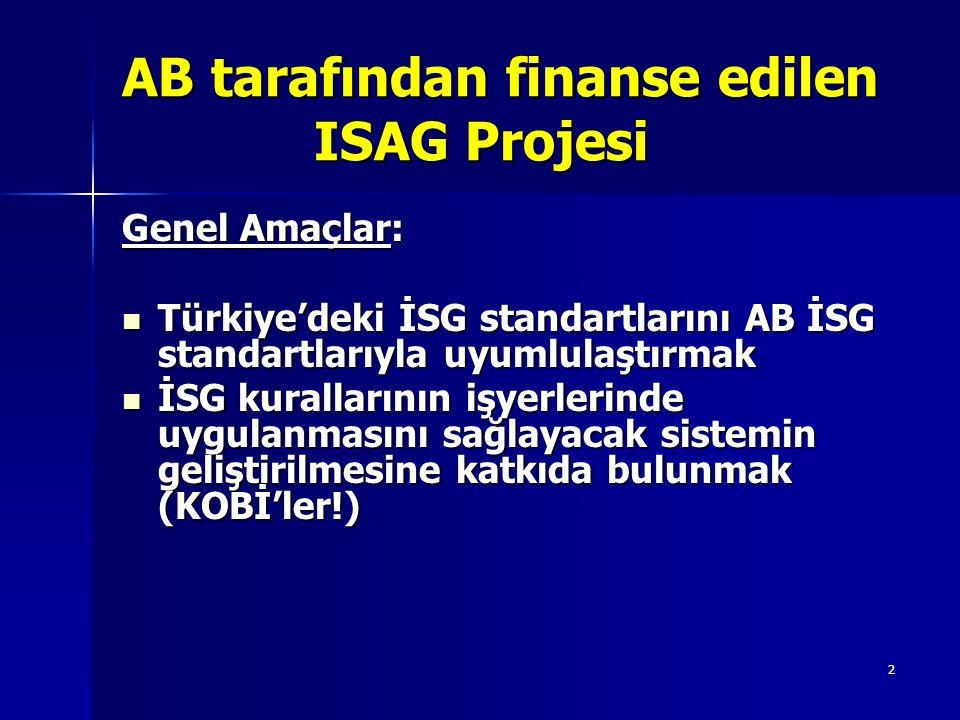 2 AB tarafından finanse edilen ISAG Projesi Genel Amaçlar: Türkiye'deki İSG standartlarını AB İSG standartlarıyla uyumlulaştırmak Türkiye'deki İSG sta