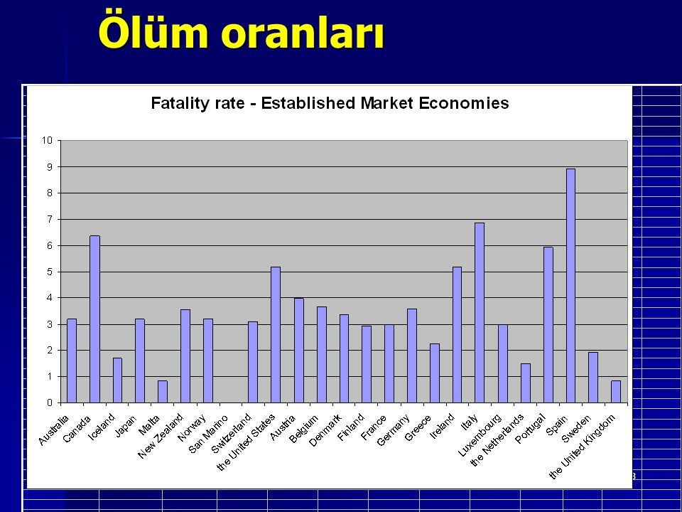 14 İSG alanında yatırımların sosyo-ekonomik etkileri : Artan üretkenlik ve ekonomik verimlilik.