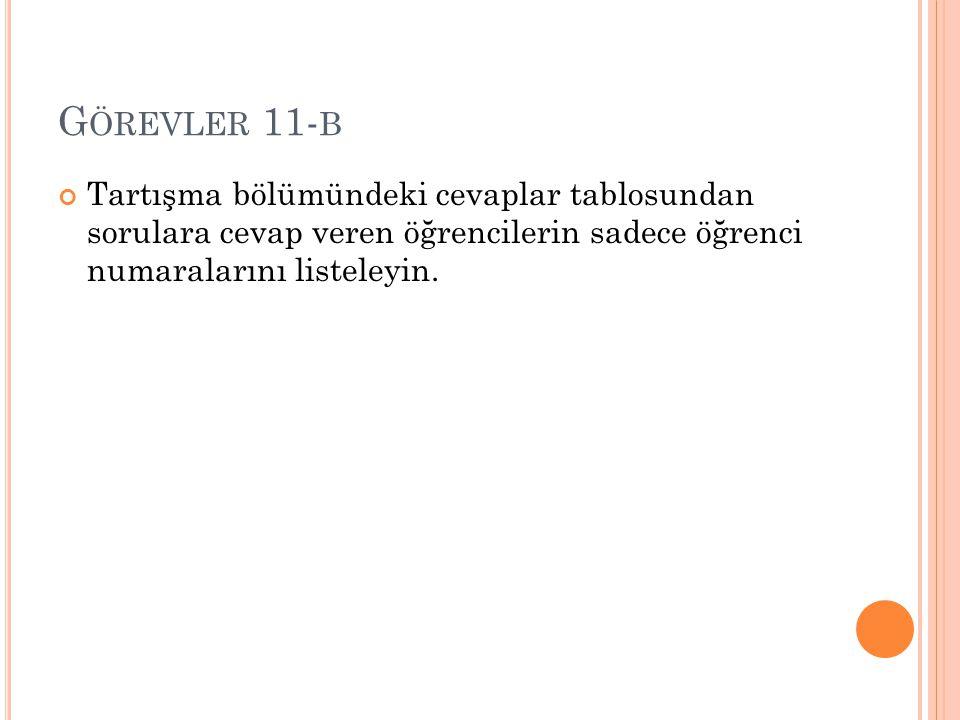 G ÖREVLER 11- C Önemli sayfa olarak belirlenen içeriğe ilişkin kayıtları içerik numarasına göre azalan sırada sıralayın.