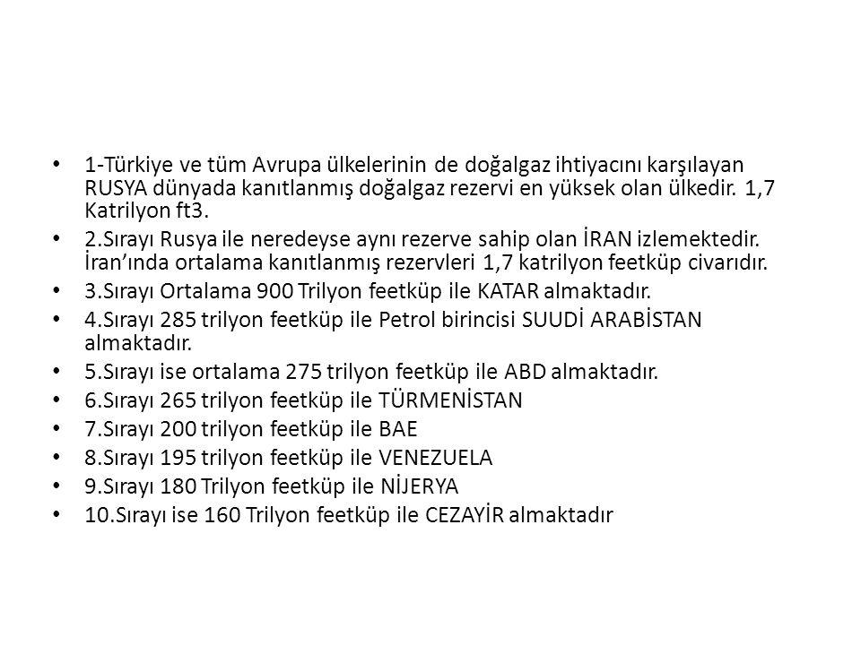 1-Türkiye ve tüm Avrupa ülkelerinin de doğalgaz ihtiyacını karşılayan RUSYA dünyada kanıtlanmış doğalgaz rezervi en yüksek olan ülkedir. 1,7 Katrilyon