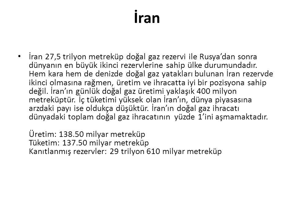 İran İran 27,5 trilyon metreküp doğal gaz rezervi ile Rusya'dan sonra dünyanın en büyük ikinci rezervlerine sahip ülke durumundadır. Hem kara hem de d