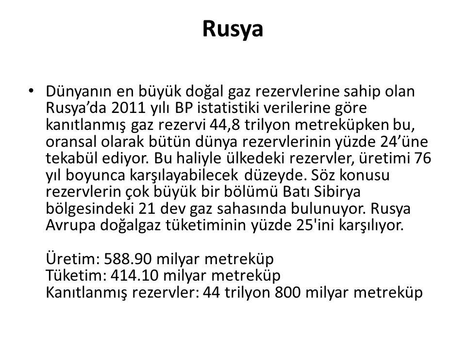 Rusya Dünyanın en büyük doğal gaz rezervlerine sahip olan Rusya'da 2011 yılı BP istatistiki verilerine göre kanıtlanmış gaz rezervi 44,8 trilyon metre