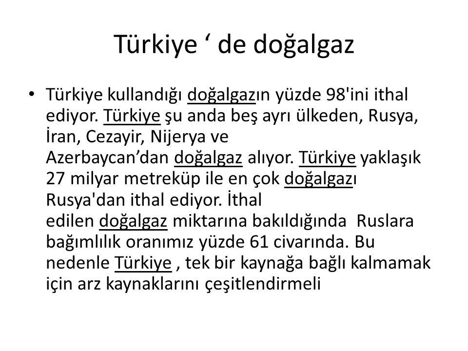 Türkiye ' de doğalgaz Türkiye kullandığı doğalgazın yüzde 98'ini ithal ediyor. Türkiye şu anda beş ayrı ülkeden, Rusya, İran, Cezayir, Nijerya ve Azer