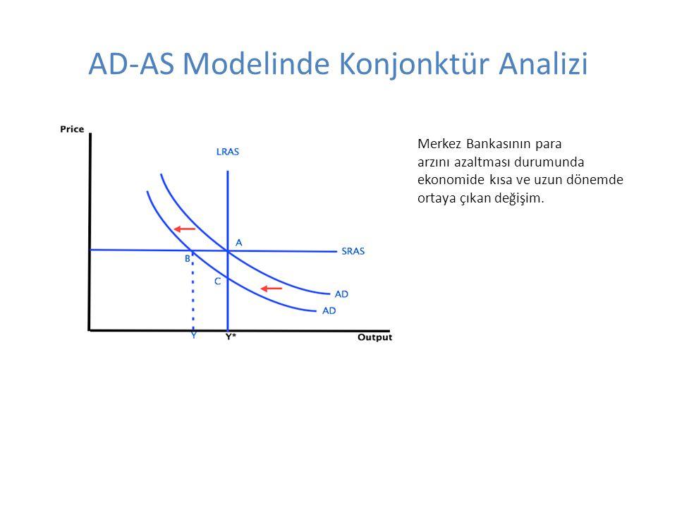 AD-AS Modelinde Konjonktür Analizi Merkez Bankasının para arzını azaltması durumunda ekonomide kısa ve uzun dönemde ortaya çıkan değişim.