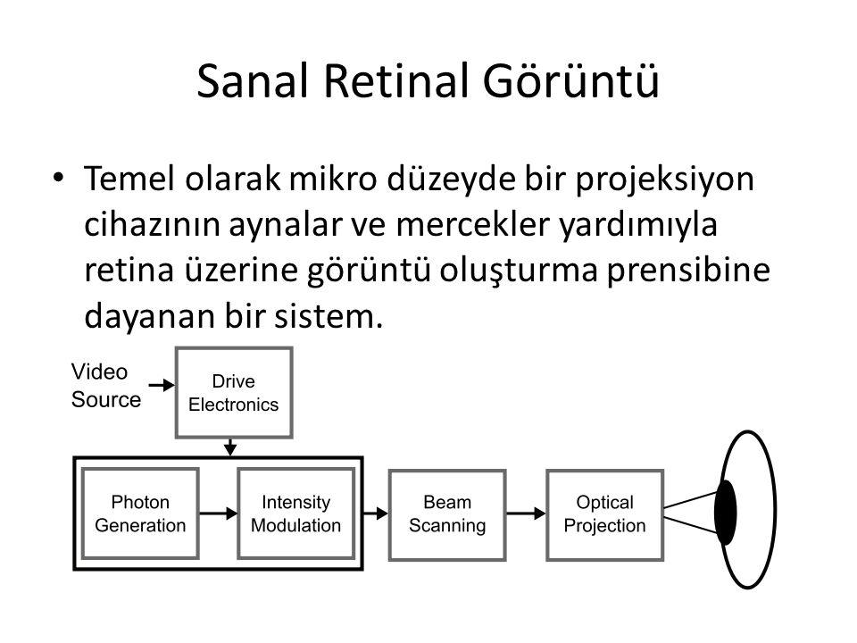 Sanal Retinal Görüntü Temel olarak mikro düzeyde bir projeksiyon cihazının aynalar ve mercekler yardımıyla retina üzerine görüntü oluşturma prensibine