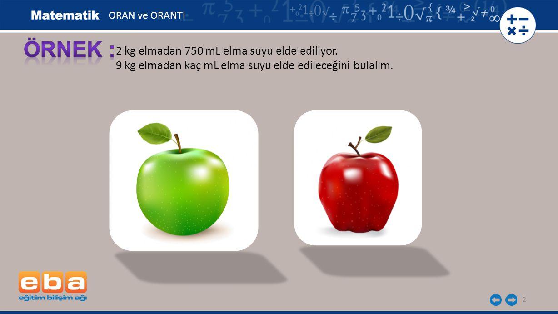 2 2 kg elmadan 750 mL elma suyu elde ediliyor. 9 kg elmadan kaç mL elma suyu elde edileceğini bulalım. ORAN ve ORANTI