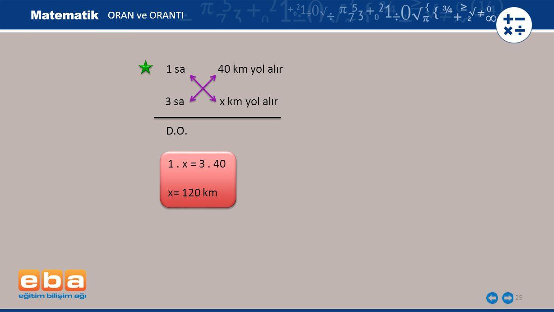 25 1 sa 40 km yol alır 3 sa x km yol alır D.O. 1. x = 3. 40 x= 120 km ORAN ve ORANTI