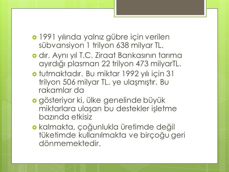  1991 yılında yalnız gübre için verilen sübvansiyon 1 trilyon 638 milyar TL.  dır. Aynı yıl T.C. Ziraat Bankasının tarıma ayırdığı plasman 22 trilyo
