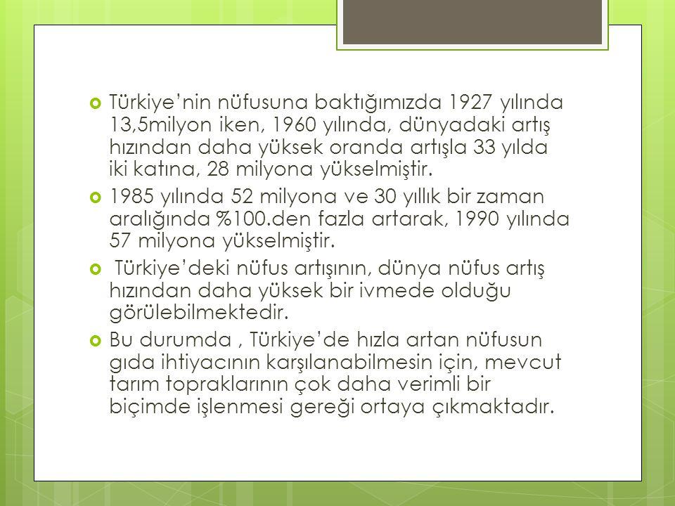  Türkiye'nin nüfusuna baktığımızda 1927 yılında 13,5milyon iken, 1960 yılında, dünyadaki artış hızından daha yüksek oranda artışla 33 yılda iki katın