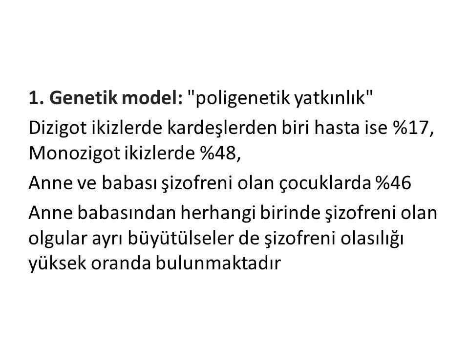 1. Genetik model: