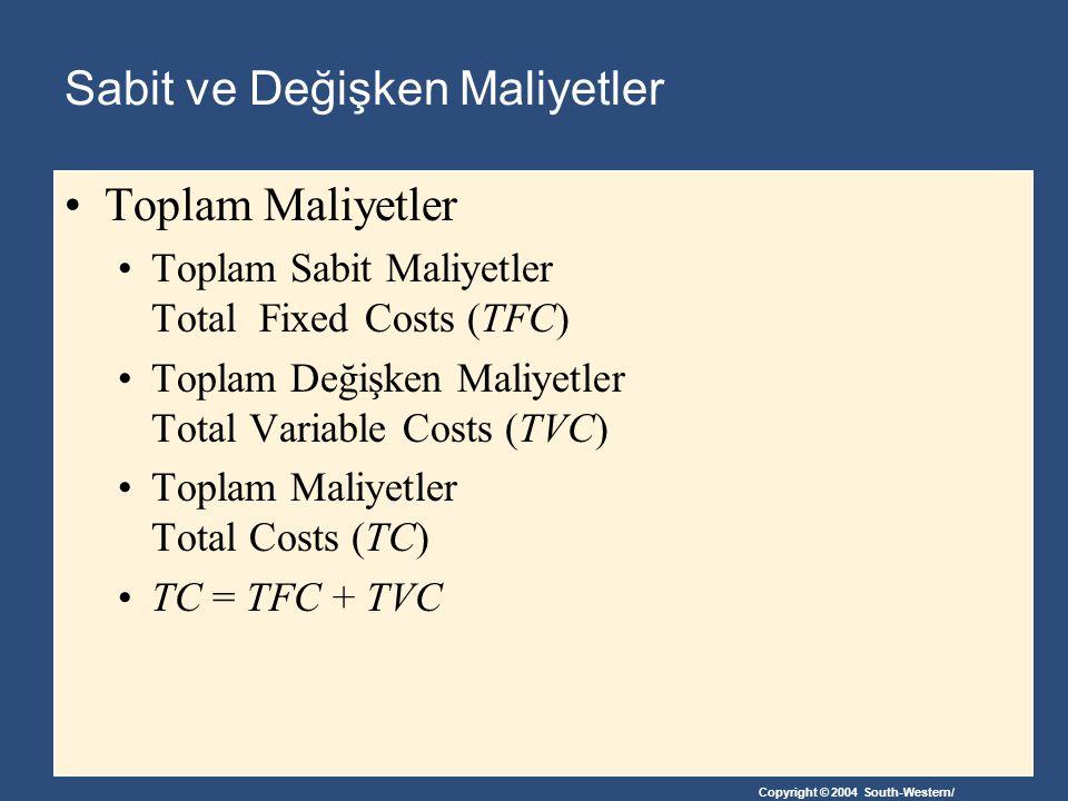Copyright © 2004 South-Western/ Sabit ve Değişken Maliyetler Toplam Maliyetler Toplam Sabit Maliyetler Total Fixed Costs (TFC) Toplam Değişken Maliyet