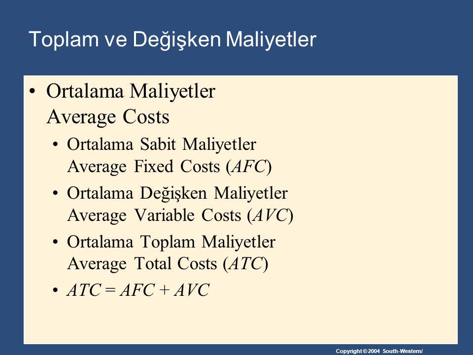 Copyright © 2004 South-Western/ Toplam ve Değişken Maliyetler Ortalama Maliyetler Average Costs Ortalama Sabit Maliyetler Average Fixed Costs (AFC) Or