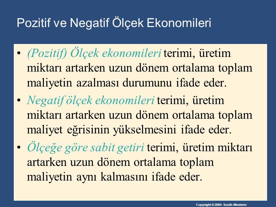 Copyright © 2004 South-Western/ Pozitif ve Negatif Ölçek Ekonomileri (Pozitif) Ölçek ekonomileri terimi, üretim miktarı artarken uzun dönem ortalama t