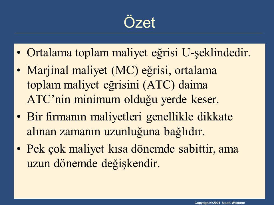 Copyright © 2004 South-Western/ Özet Ortalama toplam maliyet eğrisi U-şeklindedir. Marjinal maliyet (MC) eğrisi, ortalama toplam maliyet eğrisini (ATC