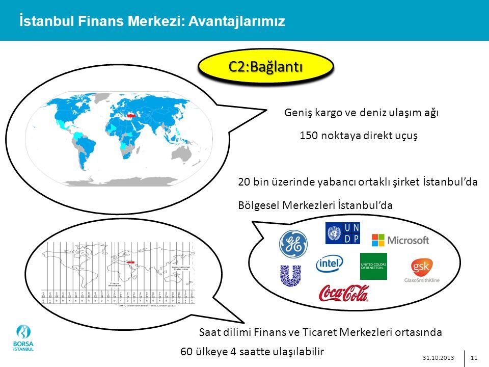 11 İstanbul Finans Merkezi: Avantajlarımız C2:BağlantıC2:Bağlantı 20 bin üzerinde yabancı ortaklı şirket İstanbul'da Saat dilimi Finans ve Ticaret Merkezleri ortasında 150 noktaya direkt uçuş 60 ülkeye 4 saatte ulaşılabilir Bölgesel Merkezleri İstanbul'da Geniş kargo ve deniz ulaşım ağı 31.10.2013