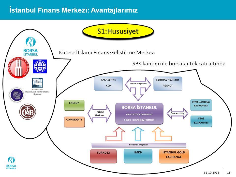 13 İstanbul Finans Merkezi: Avantajlarımız S1:HususiyetS1:Hususiyet SPK kanunu ile borsalar tek çatı altında Küresel İslami Finans Geliştirme Merkezi 31.10.2013