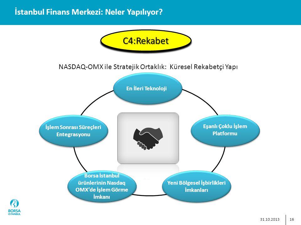 16 İstanbul Finans Merkezi: Neler Yapılıyor.